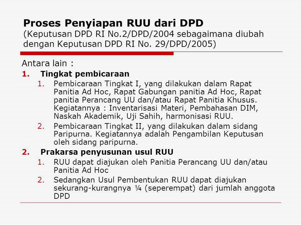 Proses Penyiapan RUU dari DPD (Keputusan DPD RI No