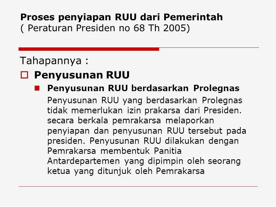 Tahapannya : Penyusunan RUU
