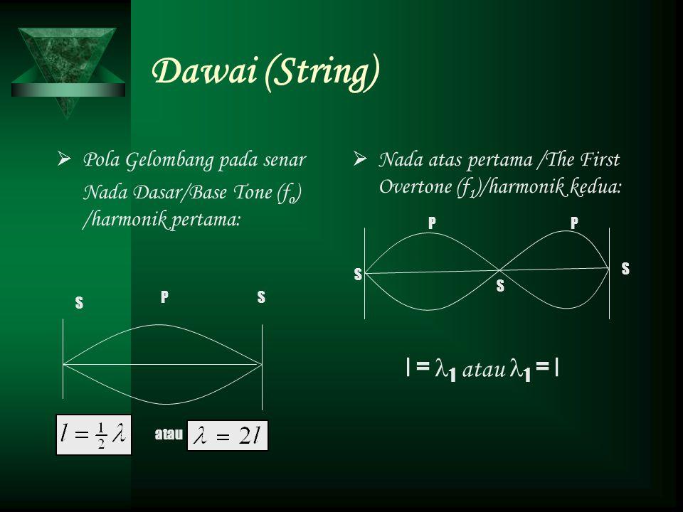 Dawai (String) l = 1 atau 1 = l Pola Gelombang pada senar