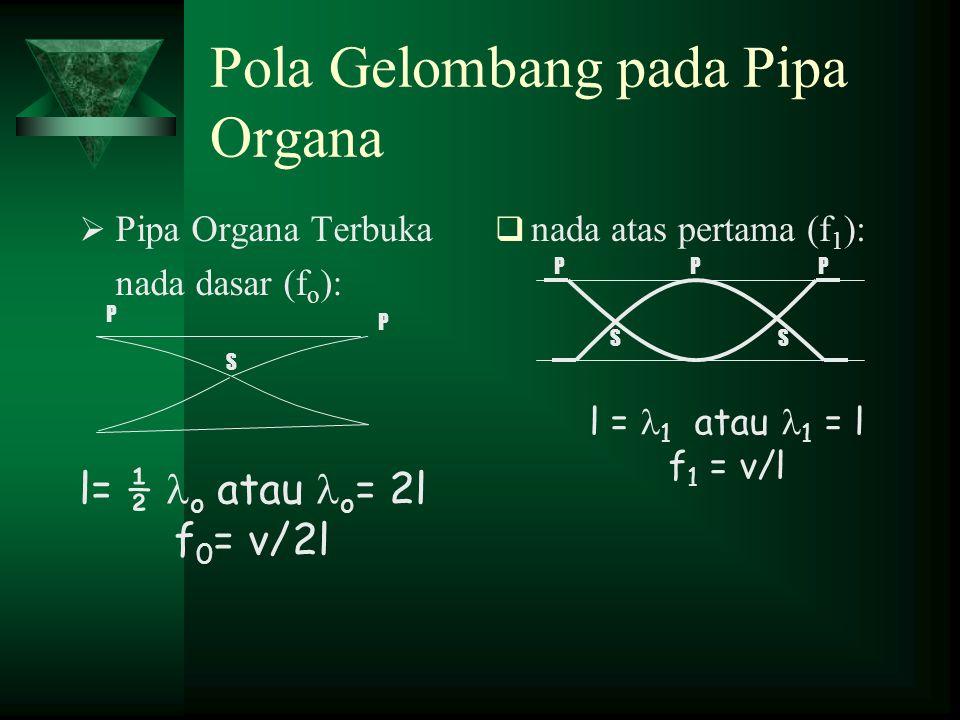 Pola Gelombang pada Pipa Organa