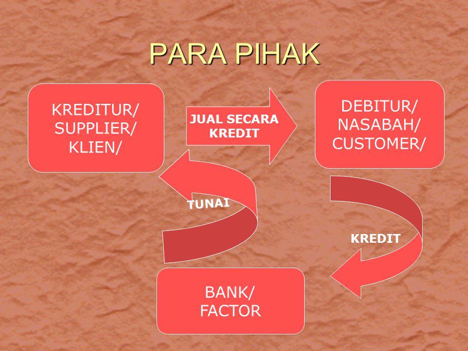 PARA PIHAK DEBITUR/ KREDITUR/ NASABAH/ SUPPLIER/ CUSTOMER/ KLIEN/