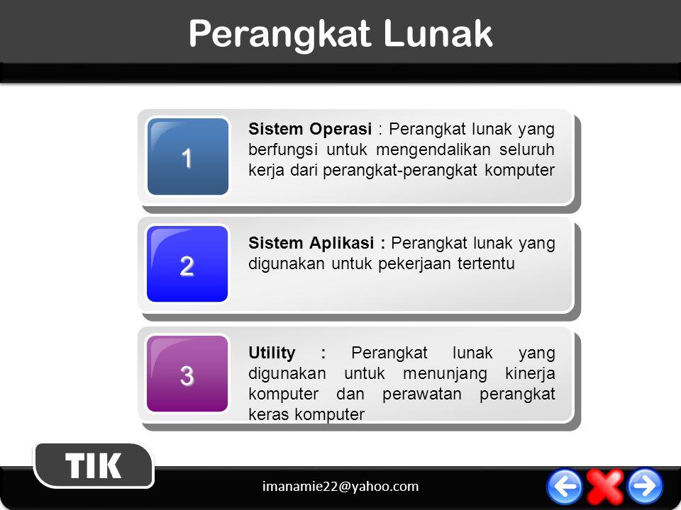 Perangkat Lunak 1. Sistem Operasi : Perangkat lunak yang berfungsi untuk mengendalikan seluruh kerja dari perangkat-perangkat komputer.