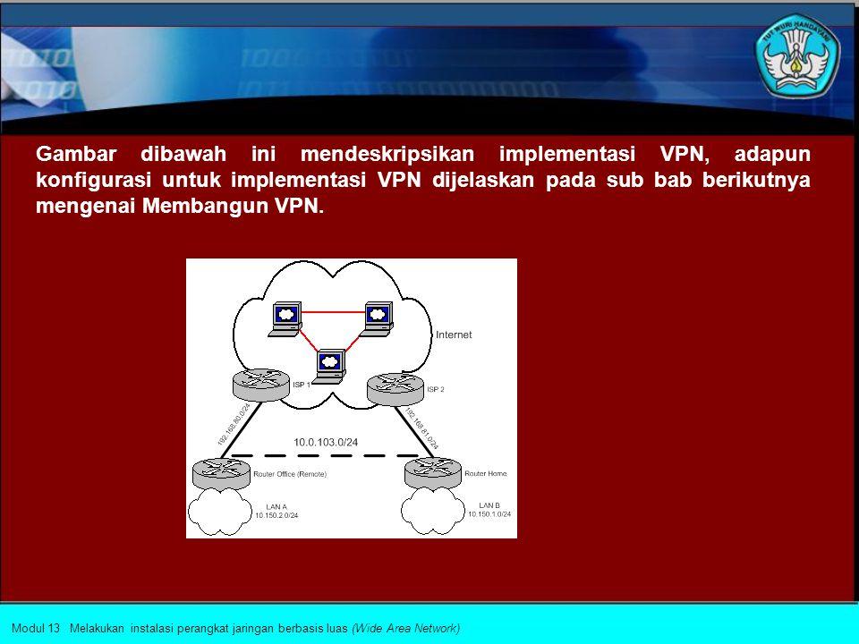 Gambar dibawah ini mendeskripsikan implementasi VPN, adapun konfigurasi untuk implementasi VPN dijelaskan pada sub bab berikutnya mengenai Membangun VPN.