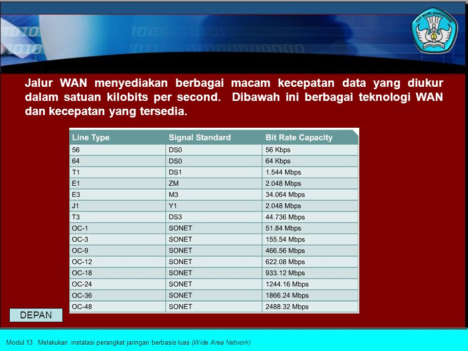 Jalur WAN menyediakan berbagai macam kecepatan data yang diukur dalam satuan kilobits per second. Dibawah ini berbagai teknologi WAN dan kecepatan yang tersedia.