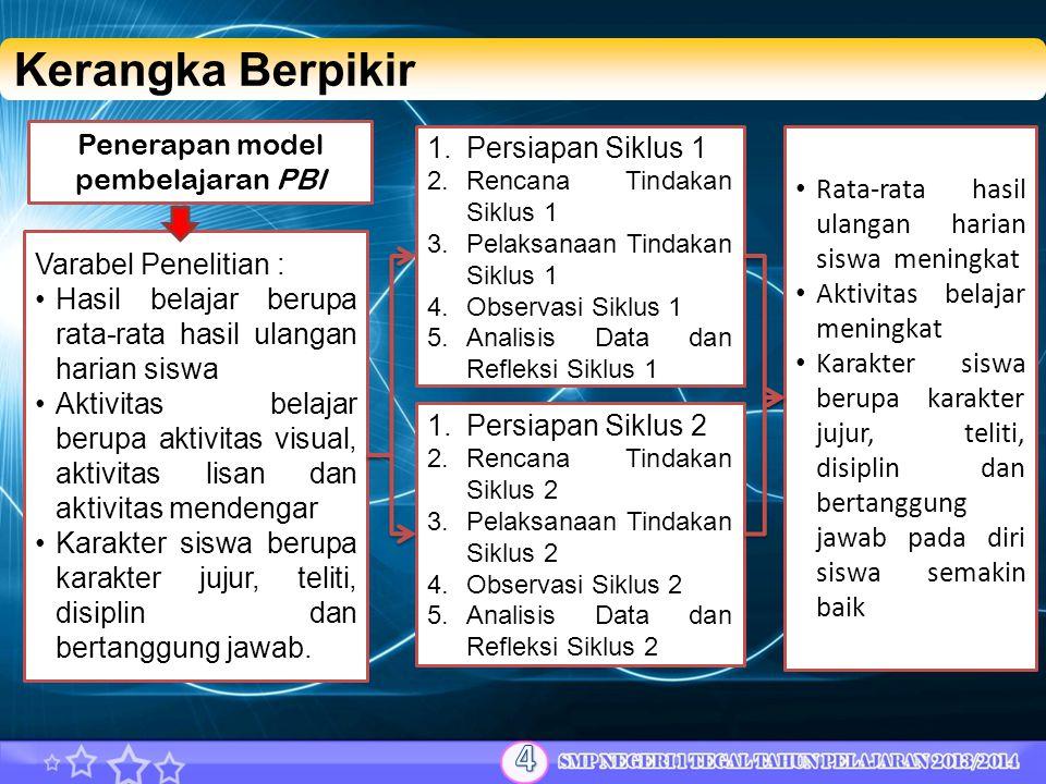 Penerapan model pembelajaran PBI