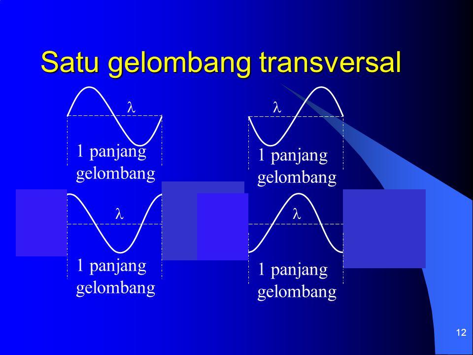 Satu gelombang transversal