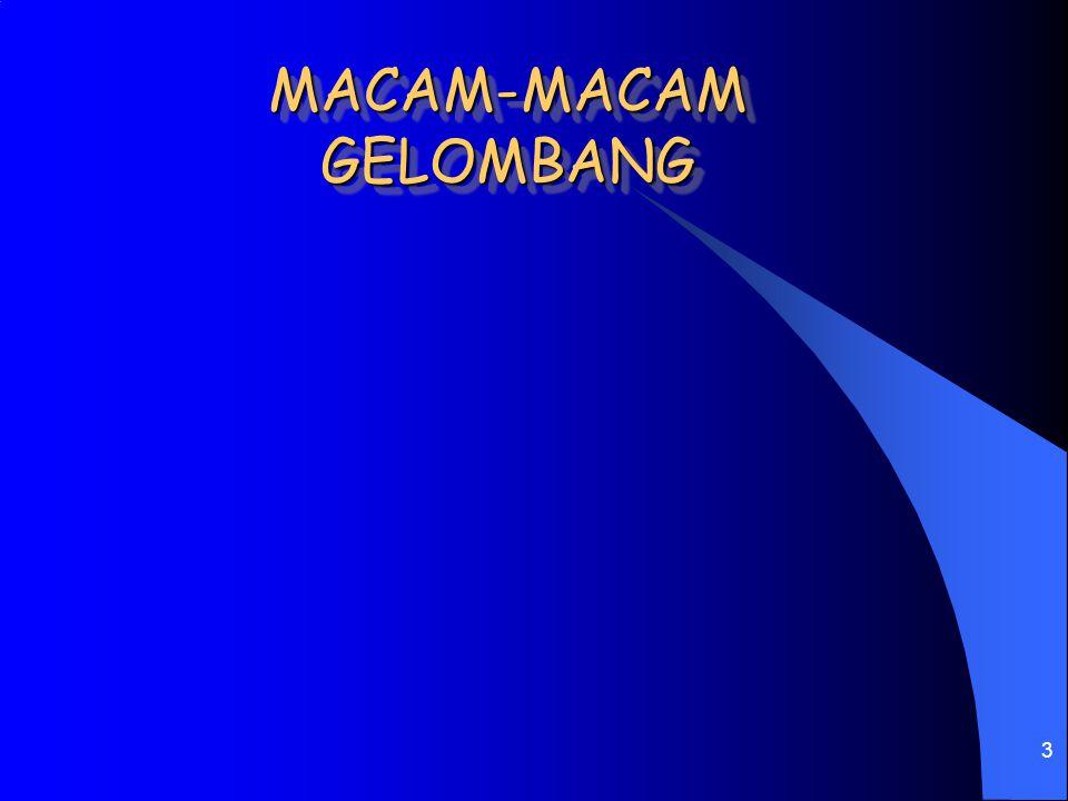 MACAM-MACAM GELOMBANG
