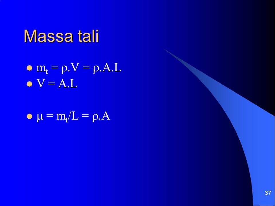Massa tali mt = .V = .A.L V = A.L  = mt/L = .A