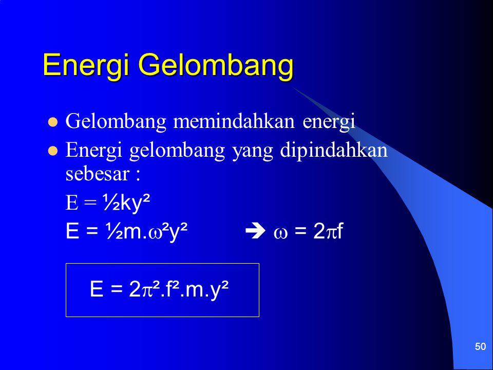 Energi Gelombang Gelombang memindahkan energi