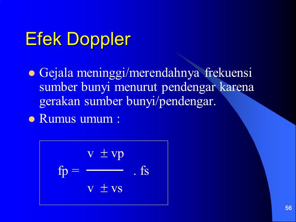 Efek Doppler Gejala meninggi/merendahnya frekuensi sumber bunyi menurut pendengar karena gerakan sumber bunyi/pendengar.