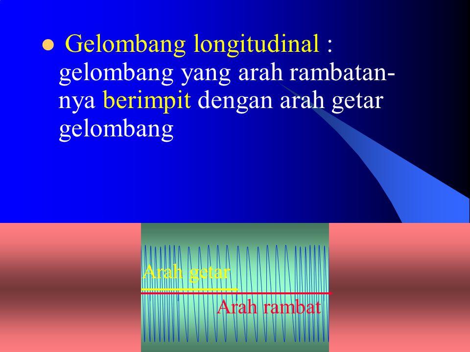 Gelombang longitudinal : gelombang yang arah rambatan-nya berimpit dengan arah getar gelombang