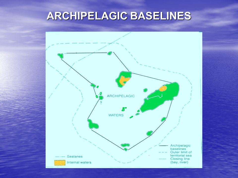 ARCHIPELAGIC BASELINES