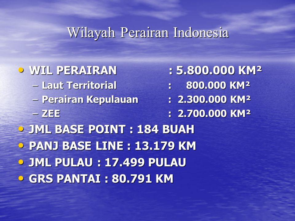 Wilayah Perairan Indonesia