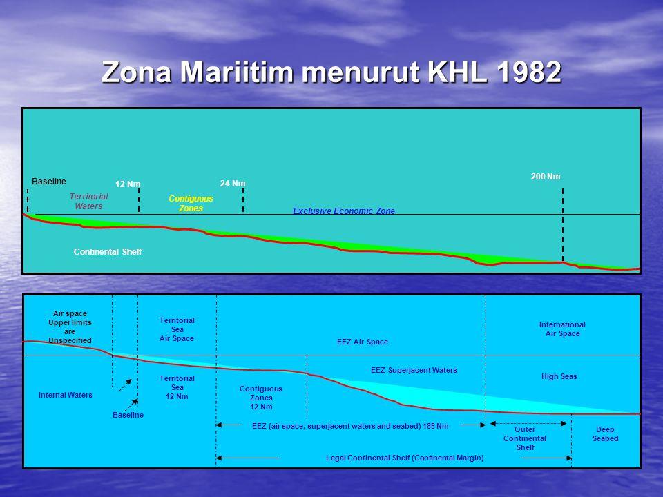 Zona Mariitim menurut KHL 1982