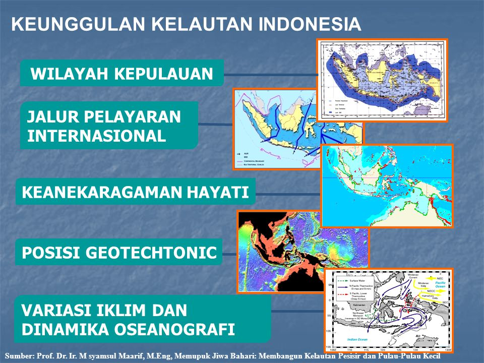 KEUNGGULAN KELAUTAN INDONESIA