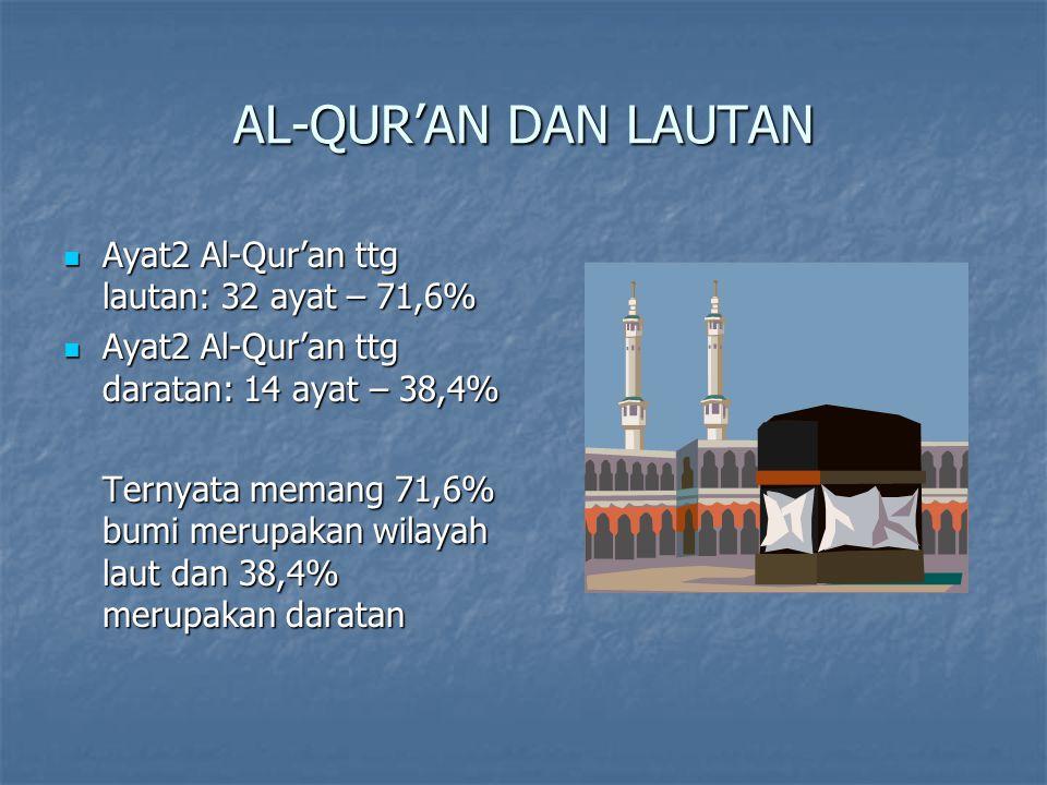 AL-QUR'AN DAN LAUTAN Ayat2 Al-Qur'an ttg lautan: 32 ayat – 71,6%