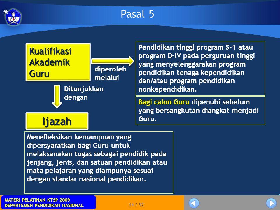 Pasal 5 Ijazah Kualifikasi Akademik Guru