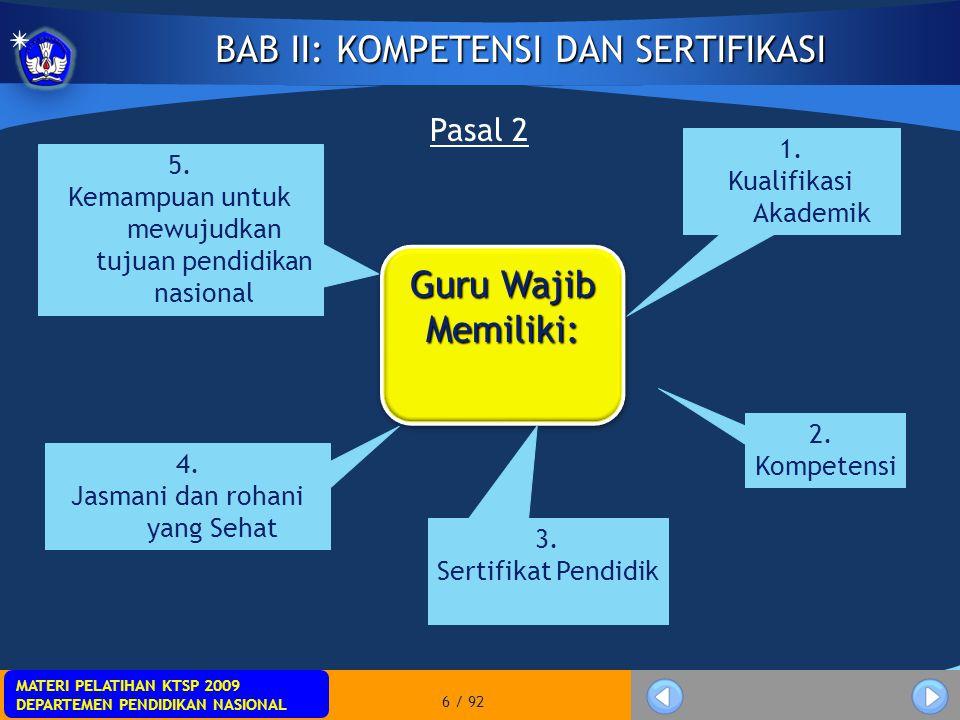 BAB II: KOMPETENSI DAN SERTIFIKASI