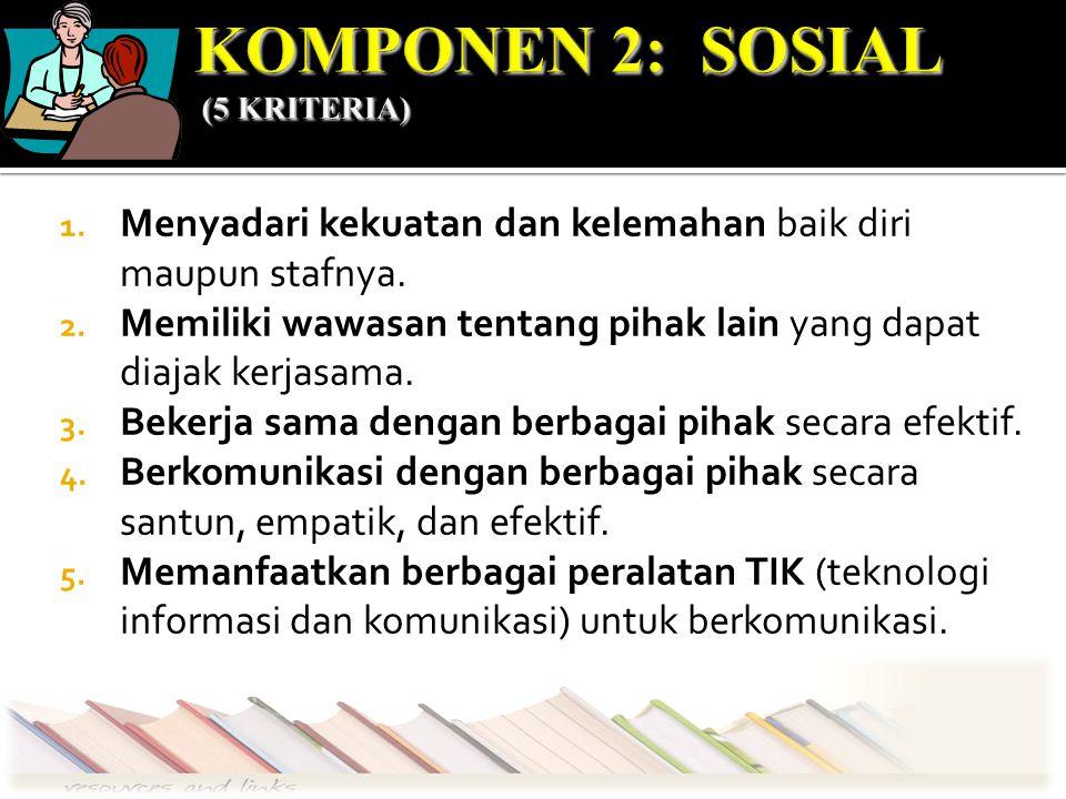 KOMPONEN 2: SOSIAL (5 KRITERIA)