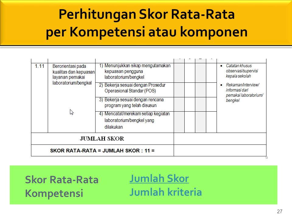 Perhitungan Skor Rata-Rata per Kompetensi atau komponen