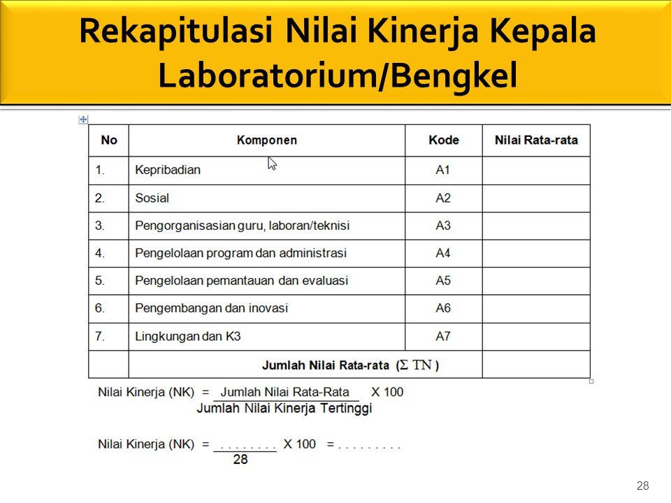 Rekapitulasi Nilai Kinerja Kepala Laboratorium/Bengkel