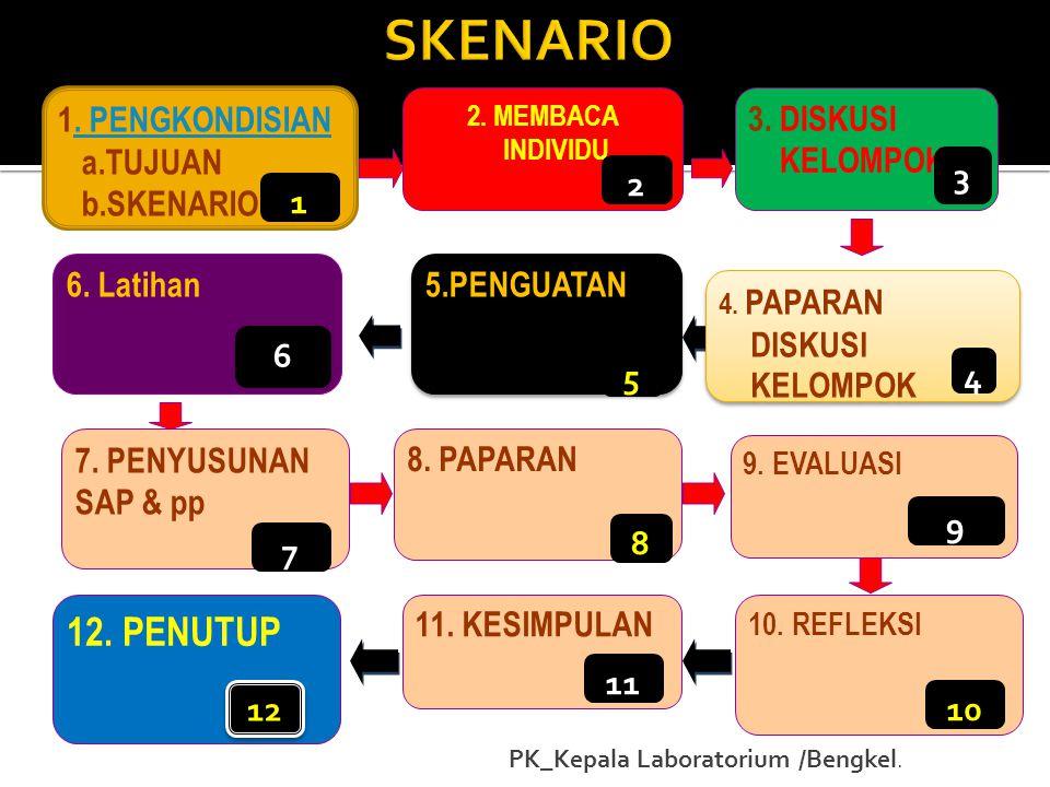 PK_Kepala Laboratorium /Bengkel.