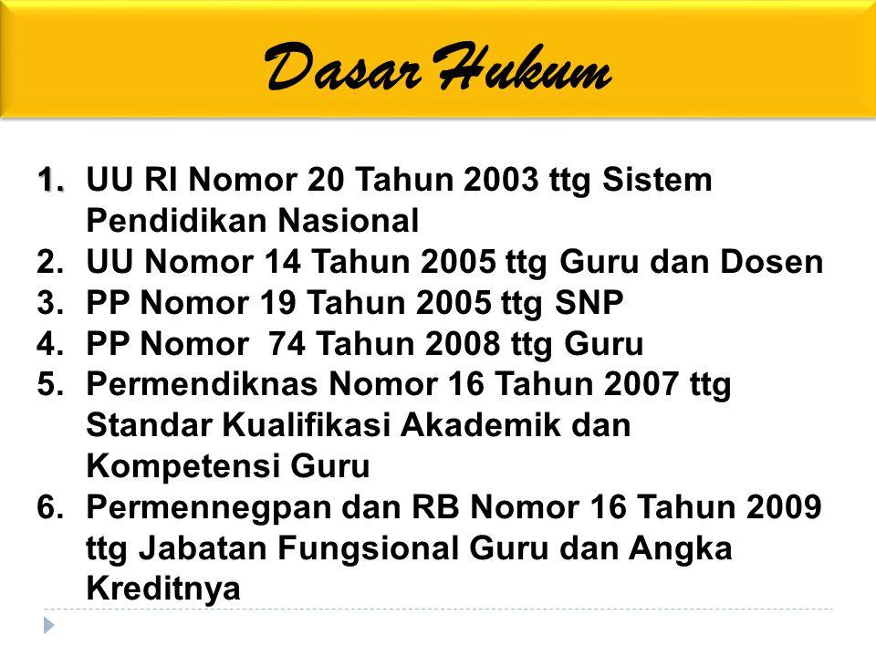 Dasar Hukum 1. UU RI Nomor 20 Tahun 2003 ttg Sistem Pendidikan Nasional. 2. UU Nomor 14 Tahun 2005 ttg Guru dan Dosen.
