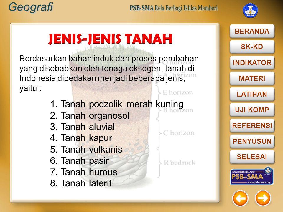 JENIS-JENIS TANAH Tanah podzolik merah kuning Tanah organosol