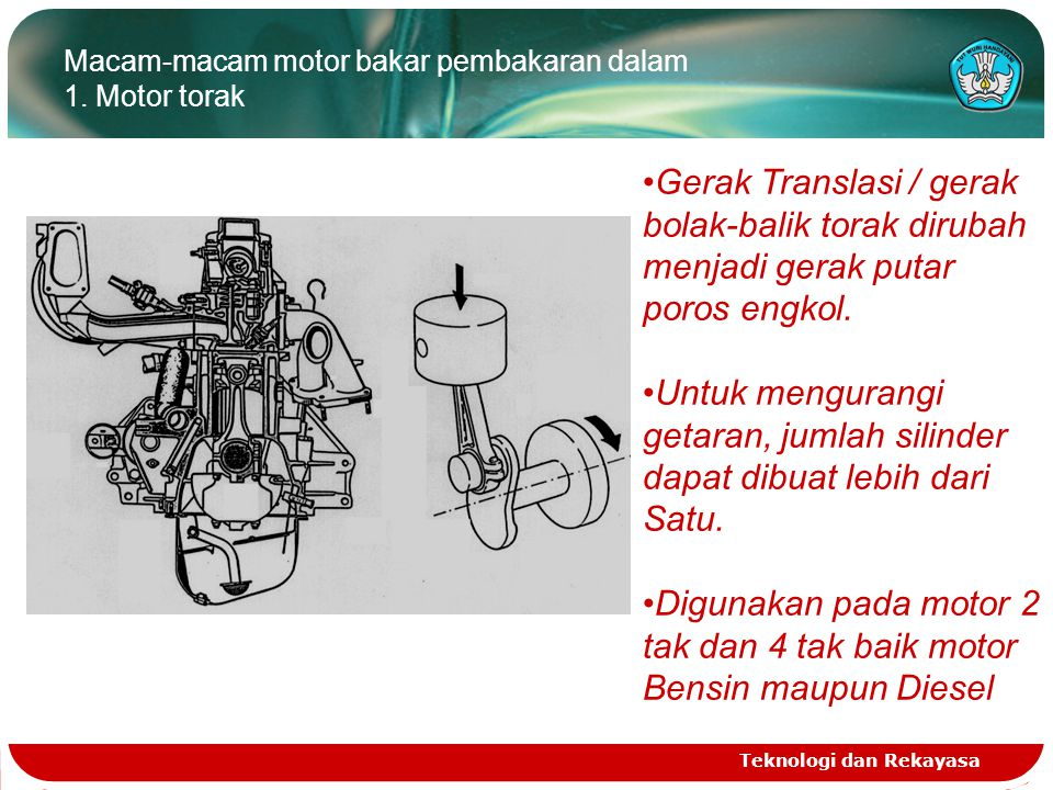 Macam-macam motor bakar pembakaran dalam 1. Motor torak