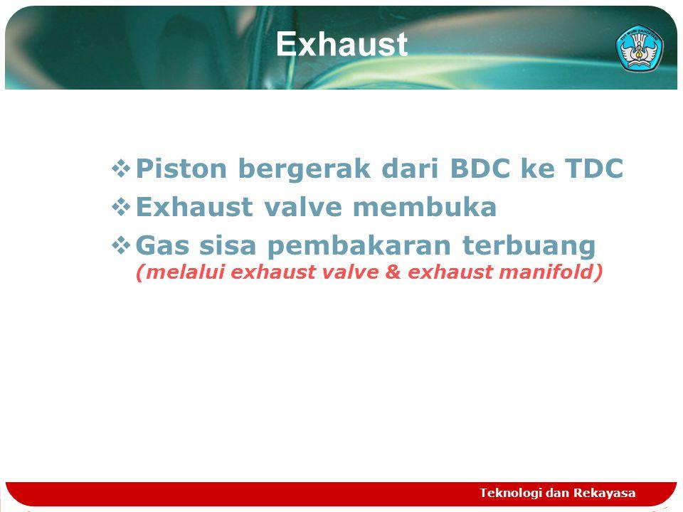 Exhaust Piston bergerak dari BDC ke TDC Exhaust valve membuka