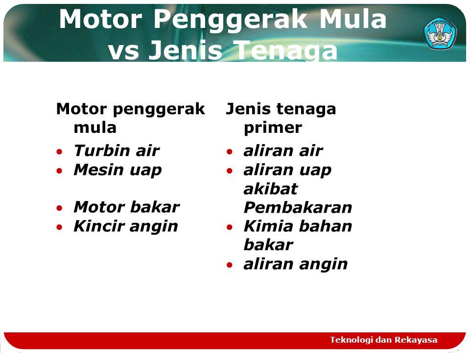 Motor Penggerak Mula vs Jenis Tenaga