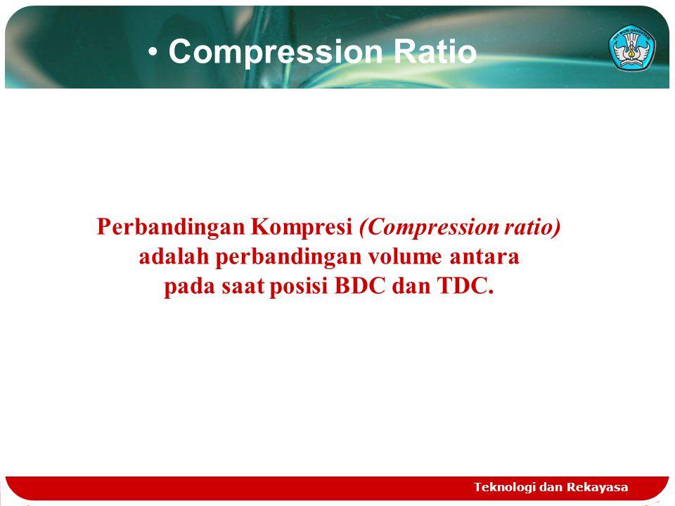 Compression Ratio Perbandingan Kompresi (Compression ratio)