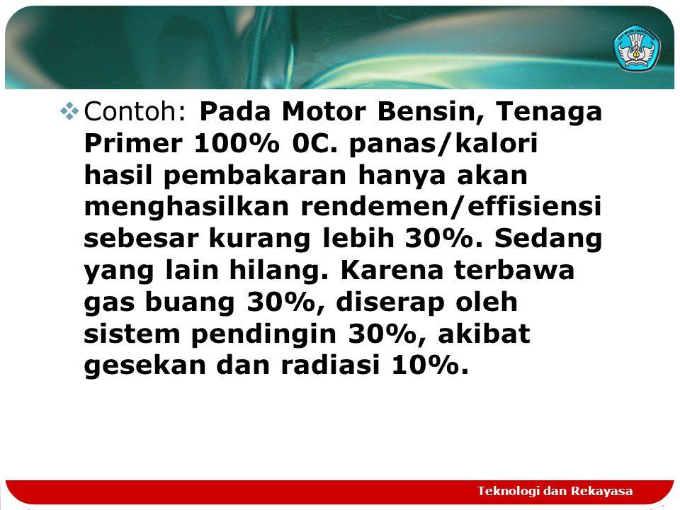 Contoh: Pada Motor Bensin, Tenaga Primer 100% 0C