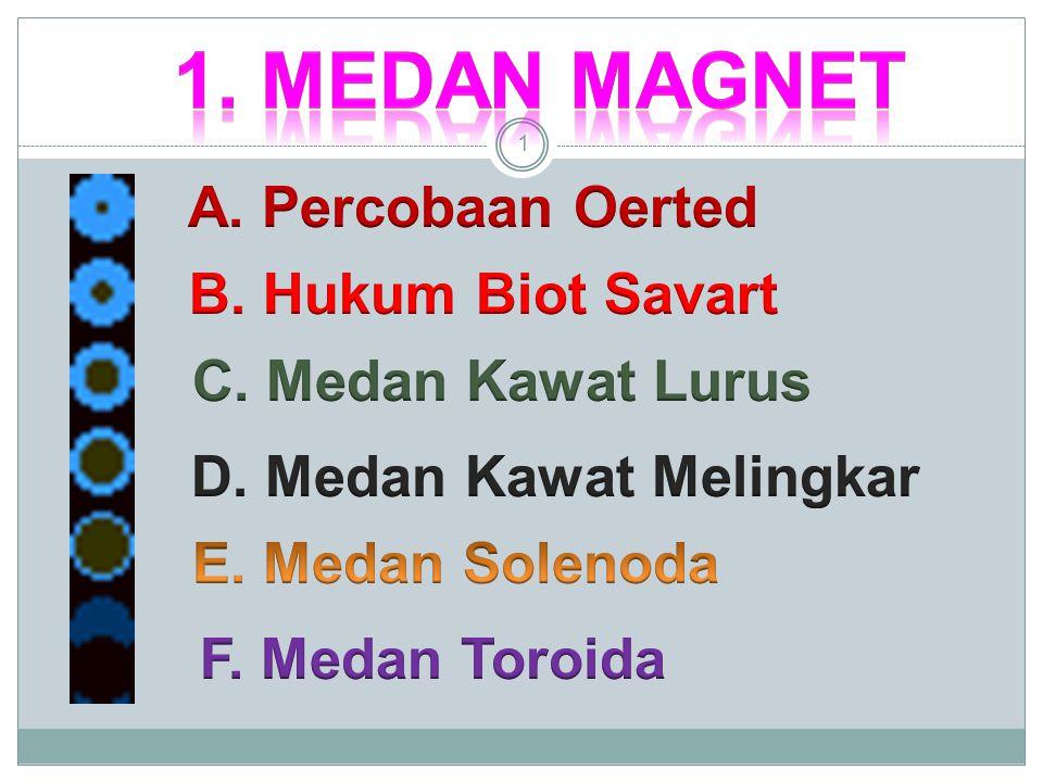 D. Medan Kawat Melingkar