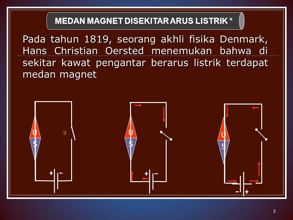 MEDAN MAGNET DISEKITAR ARUS LISTRIK *