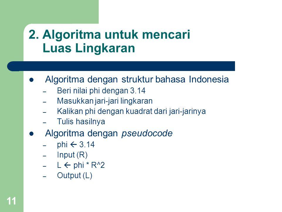 2. Algoritma untuk mencari Luas Lingkaran