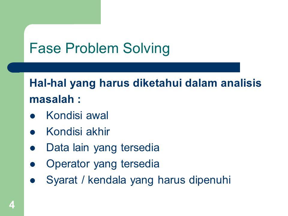 Fase Problem Solving Hal-hal yang harus diketahui dalam analisis