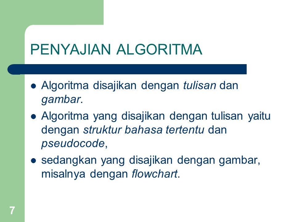 PENYAJIAN ALGORITMA Algoritma disajikan dengan tulisan dan gambar.