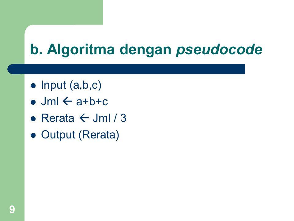 b. Algoritma dengan pseudocode