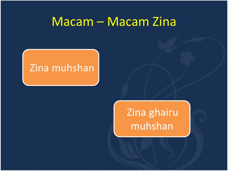 Macam – Macam Zina Zina muhshan Zina ghairu muhshan