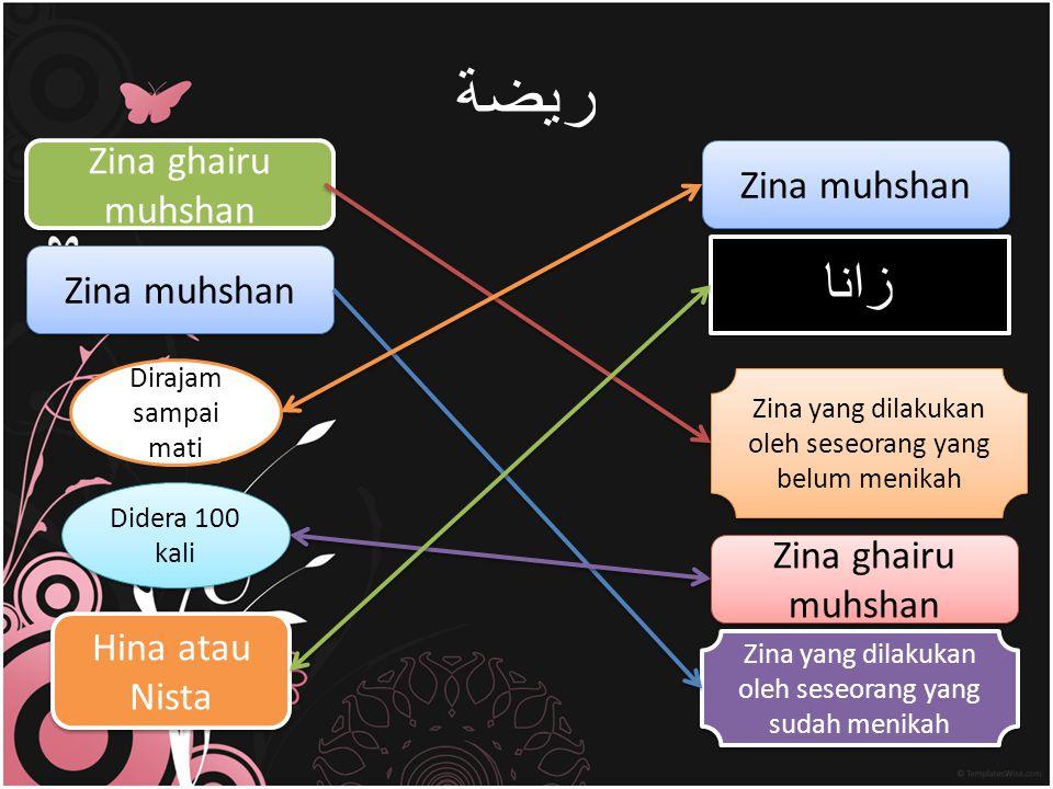 ﻴﻀﺔﺭ ﺯﺍﻧﺎ Zina ghairu muhshan Zina muhshan Zina muhshan