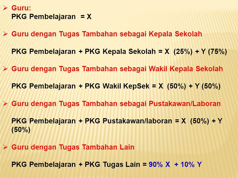 Guru: PKG Pembelajaran = X. Guru dengan Tugas Tambahan sebagai Kepala Sekolah. PKG Pembelajaran + PKG Kepala Sekolah = X (25%) + Y (75%)