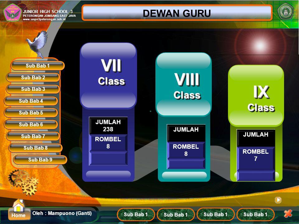 VII VIII IX DEWAN GURU Class Class Class 238 JUMLAH JUMLAH 238 JUMLAH