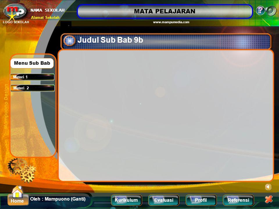Judul Sub Bab 9b Menu Sub Bab Materi 1 Materi 2