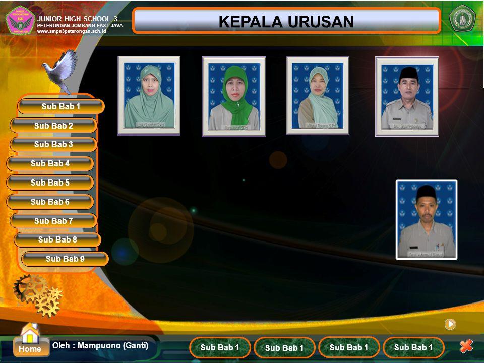 KEPALA URUSAN Sub Bab 1 Sub Bab 2 Sub Bab 3 Sub Bab 4 Sub Bab 5