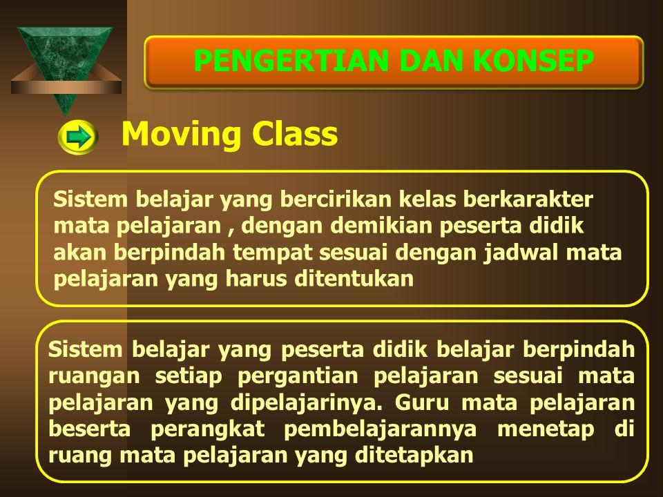 Moving Class PENGERTIAN DAN KONSEP