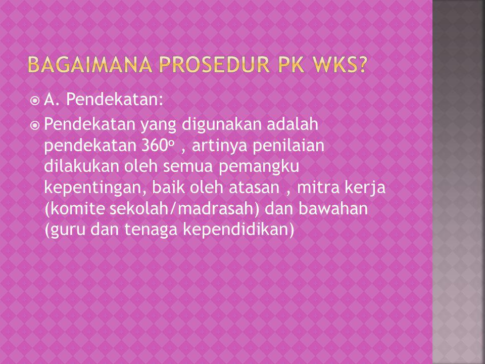 Bagaimana prosedur pk wks