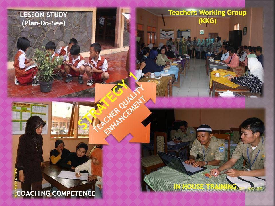 STRATEGY 1 TEACHER QUALITY ENHANCEMENT Teachers Working Group (KKG)