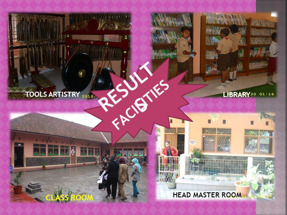 RESULTS TOOLS ARTISTRY LIBRARY FACILITIES HEAD MASTER ROOM CLASS ROOM