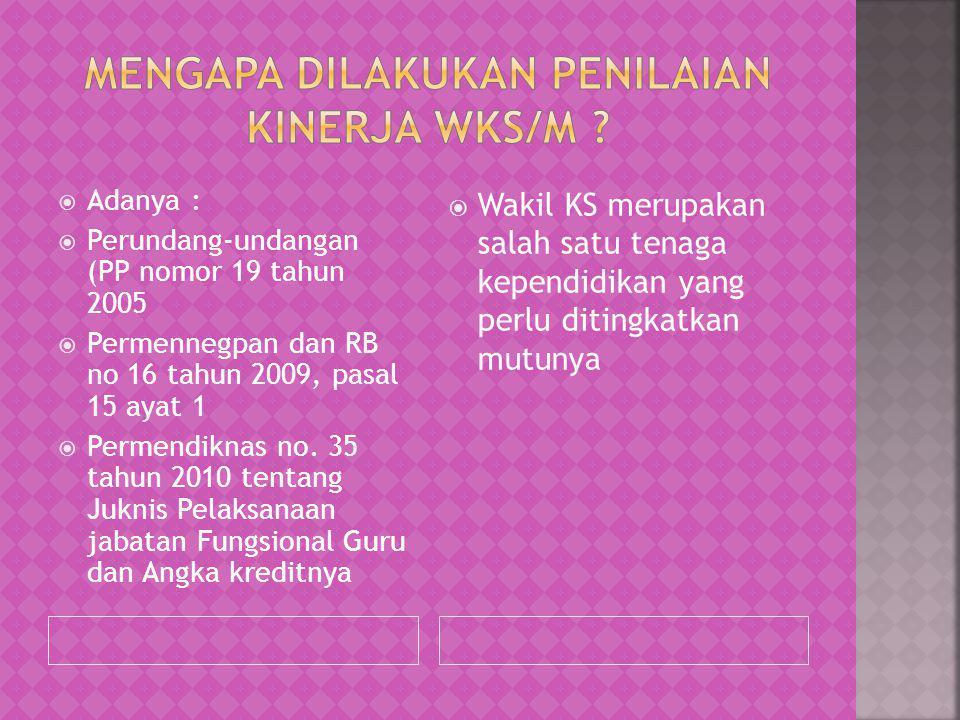 Mengapa dilakukan penilaian kinerja WKS/M